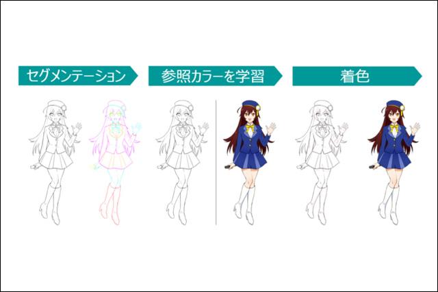 ギークピクチュアズとシナモンAI「アニメーション自動着色AI」で共同プロジェクト発足